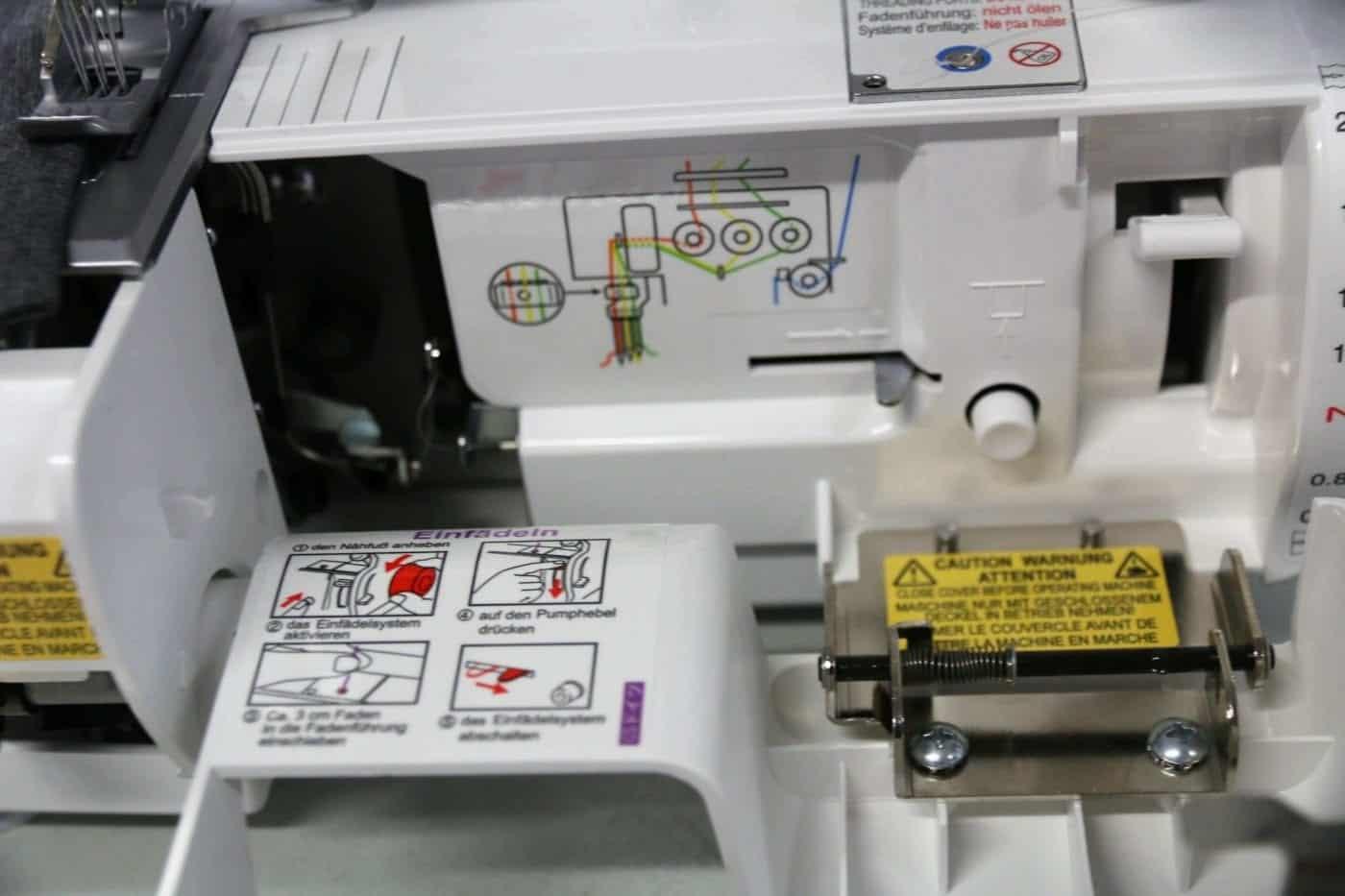 Coverlock Maschinen im Vergleich