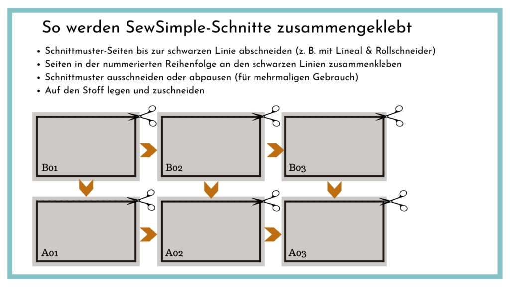 Schnittmuster-Probleme
